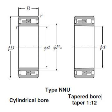 Bearings Cylindrical Roller Bearings NNU3072
