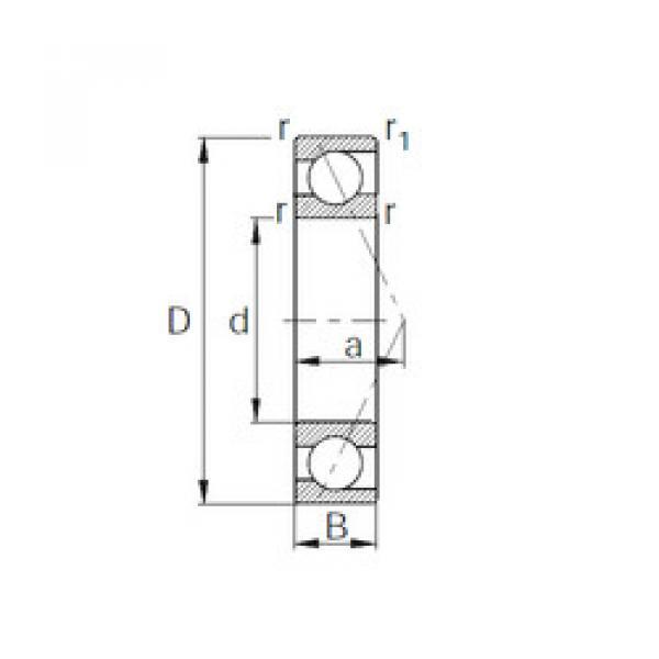 Rodamiento 7920C CYSD #1 image