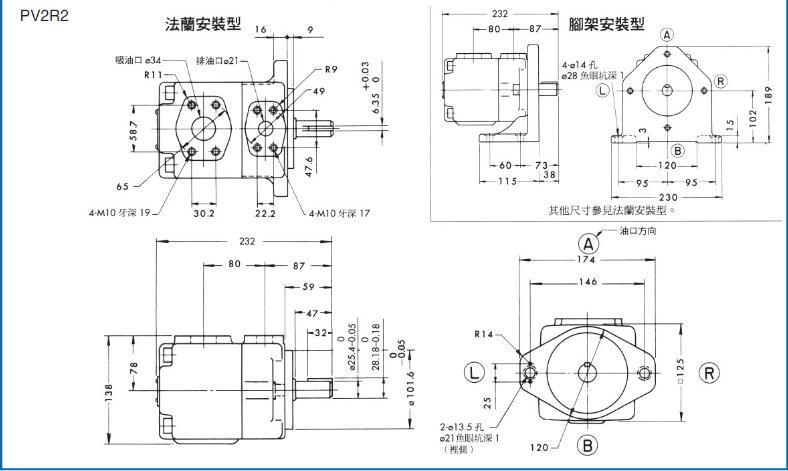 YUKEN A220-L-L-01-H-S-K-32