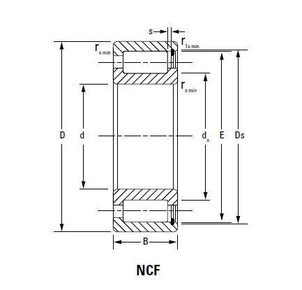 Bearing NCF1888V